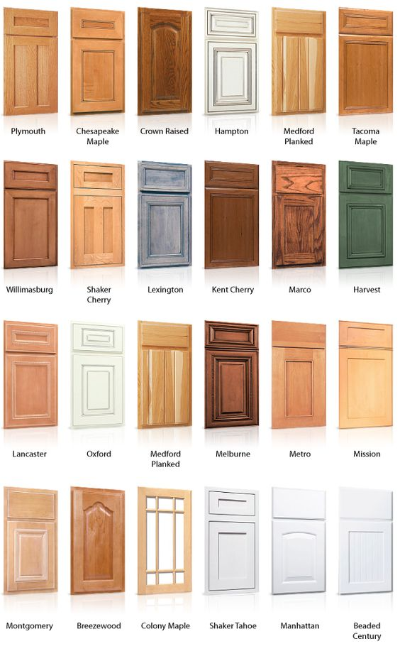 Awesome Kitchen Cabinet Doors Fronts Options Available On The Market
